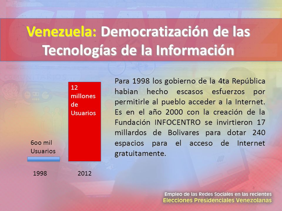 Venezuela: Democratización de las Tecnologías de la Información