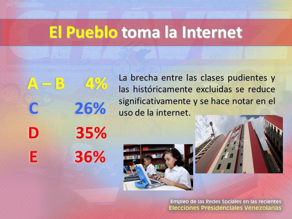 El Pueblo toma la Internet