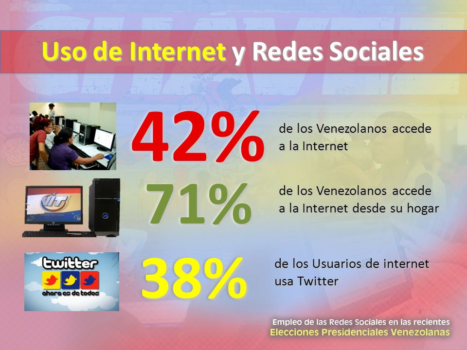 Uso de Internet y Redes Sociales