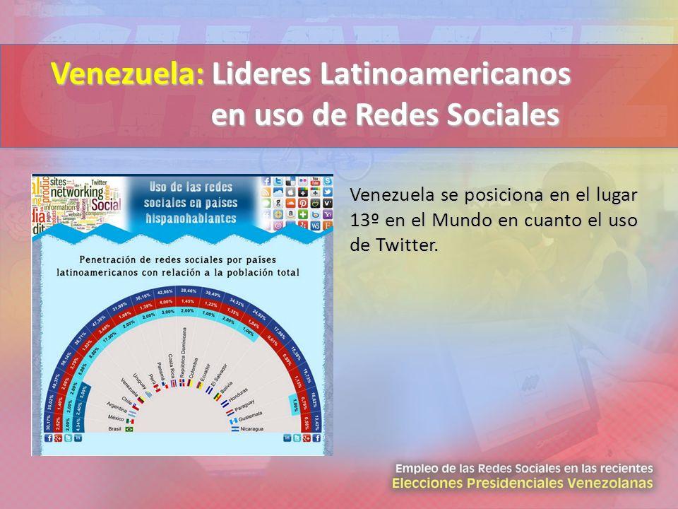 Venezuela: Lideres Latinoamericanos en uso de Redes Sociales