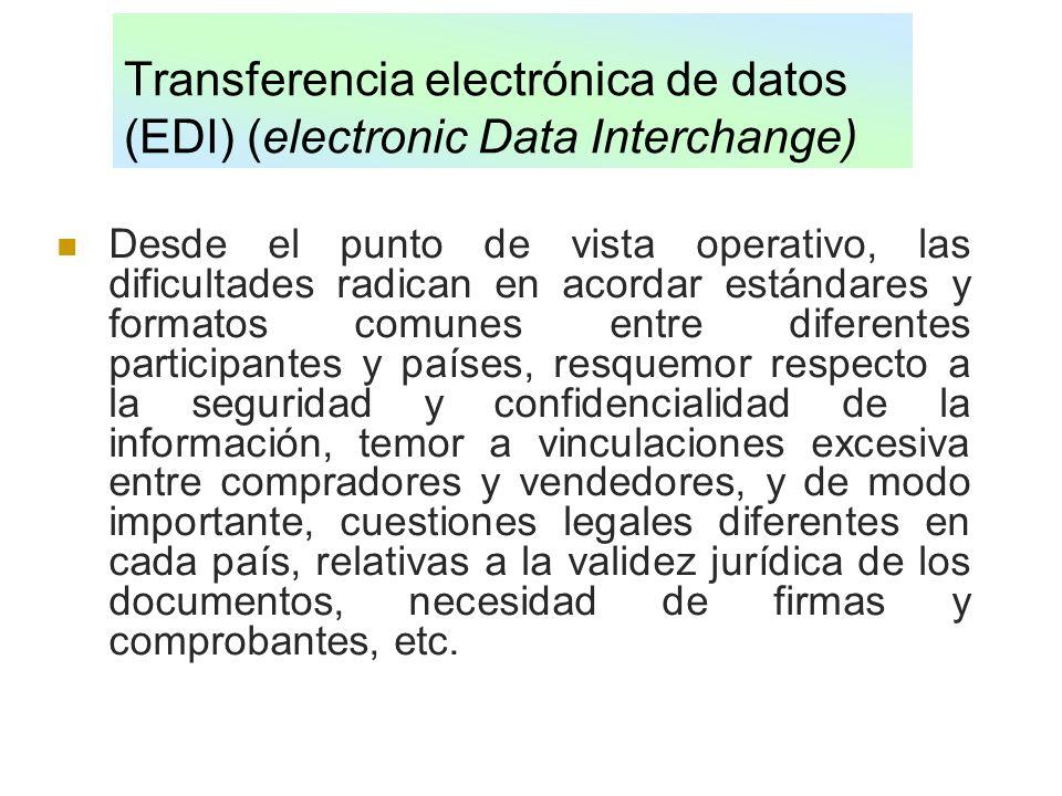 Transferencia electrónica de datos (EDI) (electronic Data Interchange)