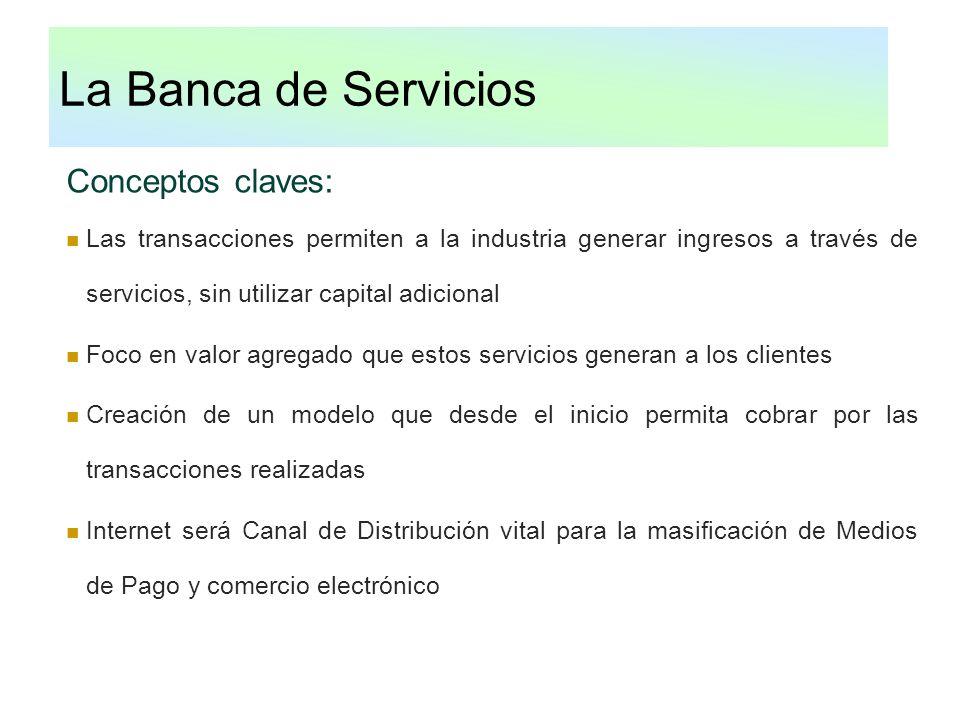 La Banca de Servicios Conceptos claves: