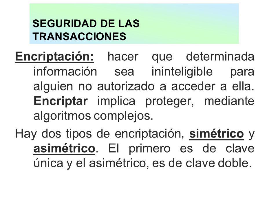 SEGURIDAD DE LAS TRANSACCIONES