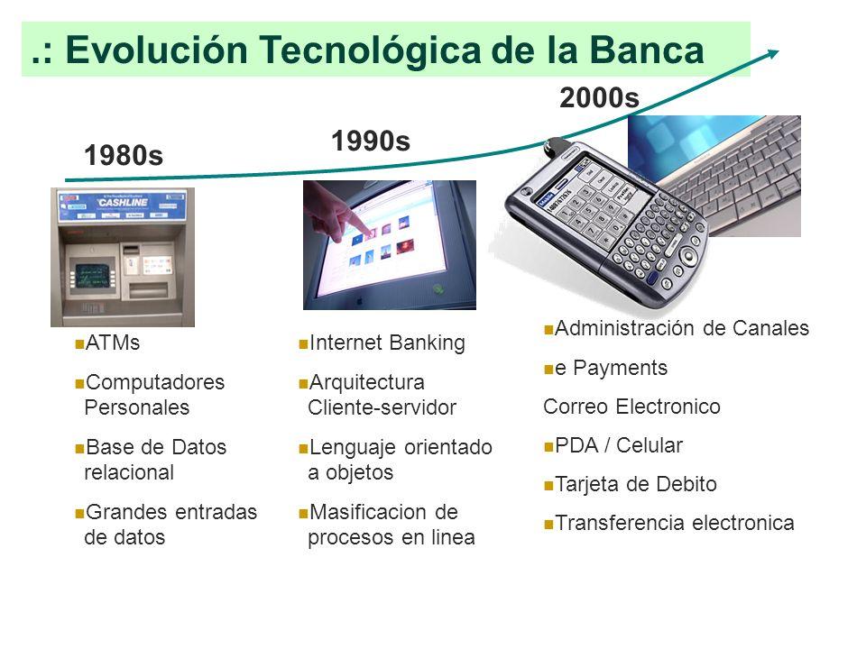 .: Evolución Tecnológica de la Banca
