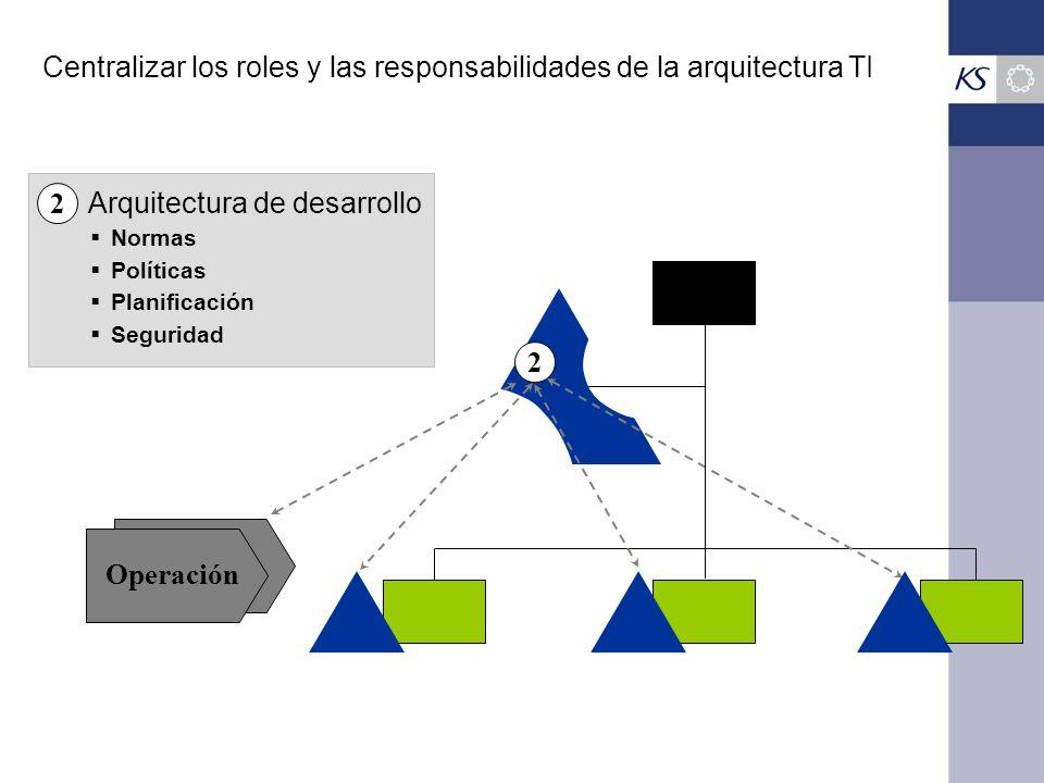 Centralizar los roles y las responsabilidades de la arquitectura TI