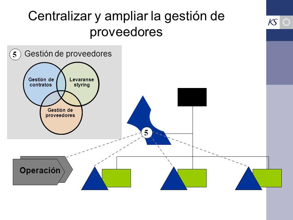 Centralizar y ampliar la gestión de proveedores