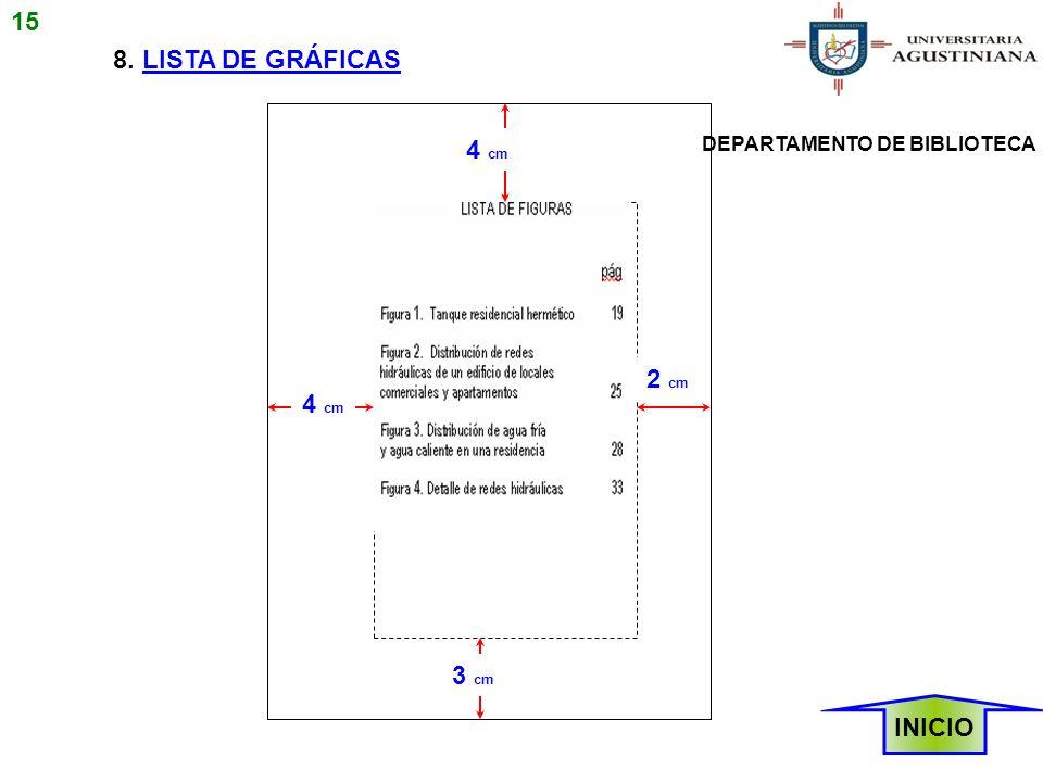 15 8. LISTA DE GRÁFICAS 4 cm 2 cm 4 cm 3 cm INICIO