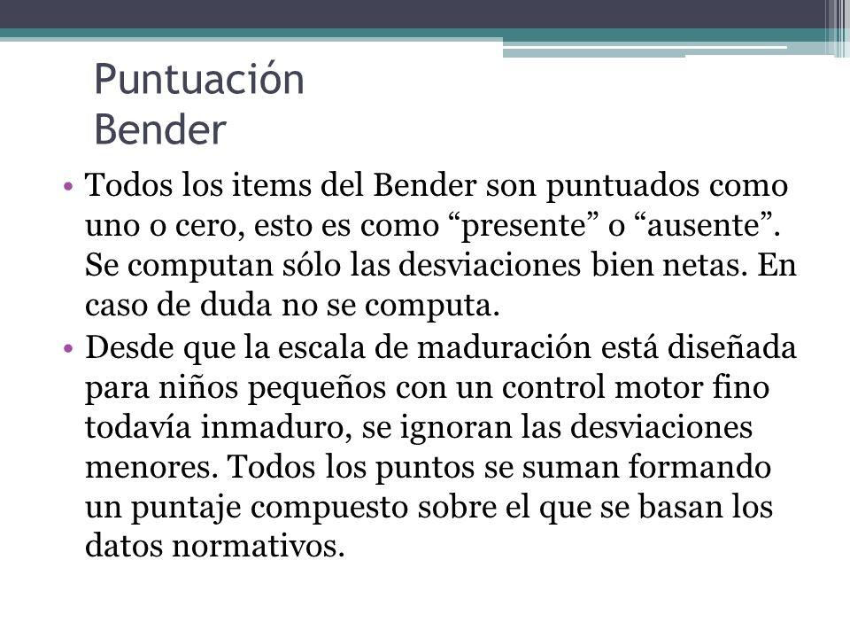 Puntuación Bender