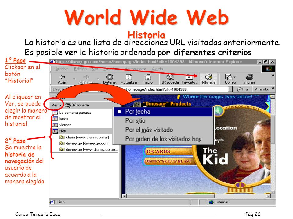 World Wide Web Historia