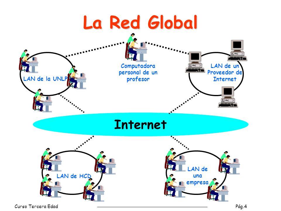 Computadora personal de un profesor LAN de un Proveedor de Internet