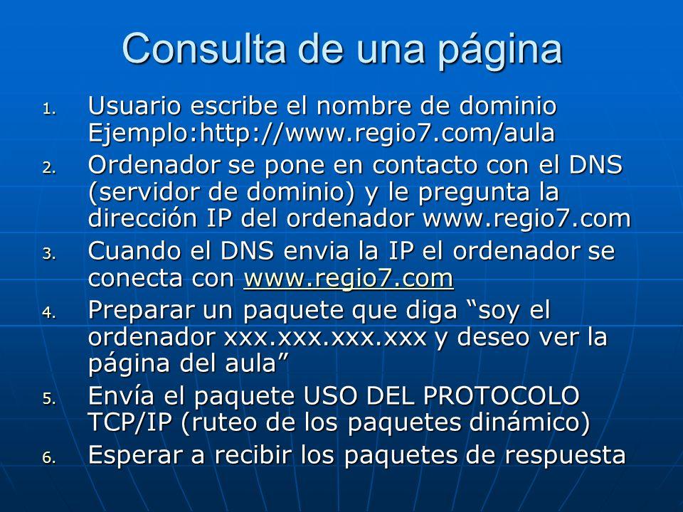 Consulta de una página Usuario escribe el nombre de dominio Ejemplo:http://www.regio7.com/aula.