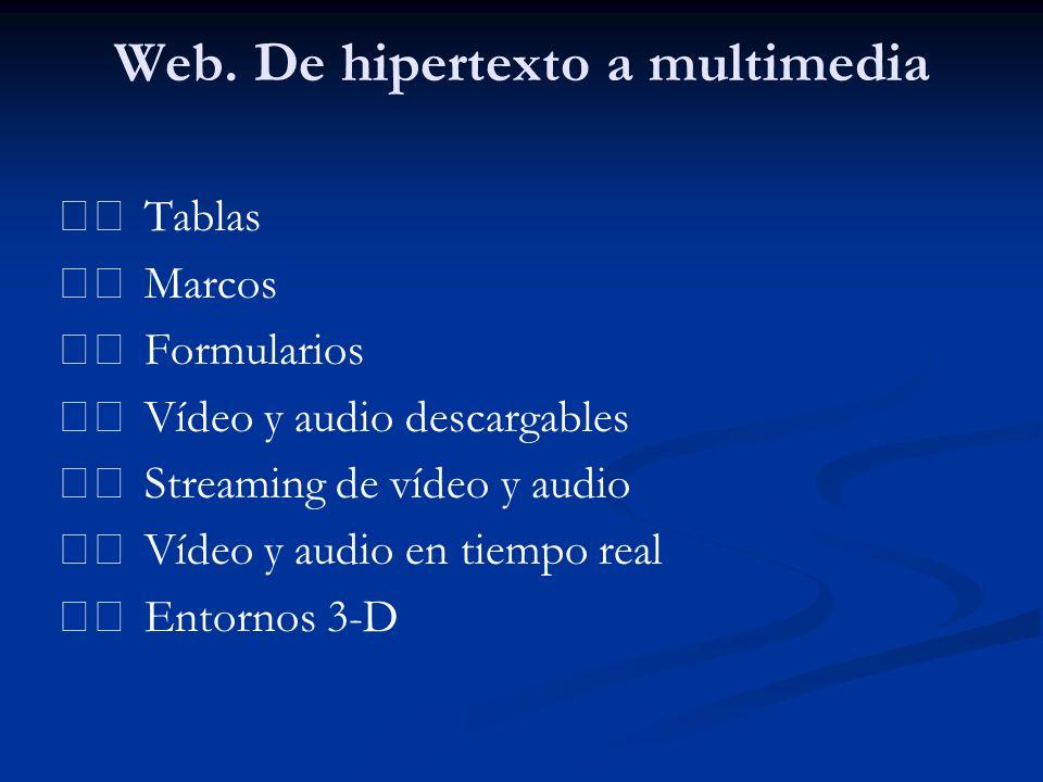 Web. De hipertexto a multimedia