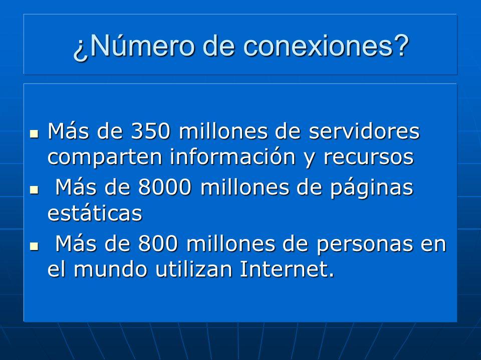 ¿Número de conexiones Más de 350 millones de servidores comparten información y recursos. Más de 8000 millones de páginas estáticas.