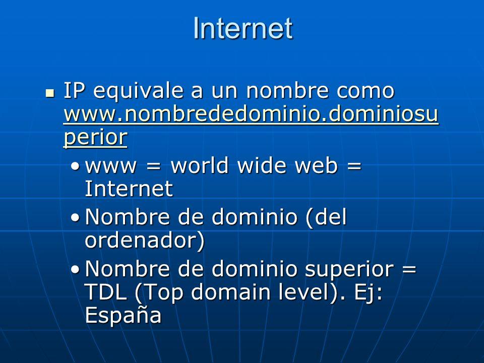 InternetIP equivale a un nombre como www.nombrededominio.dominiosuperior. www = world wide web = Internet.