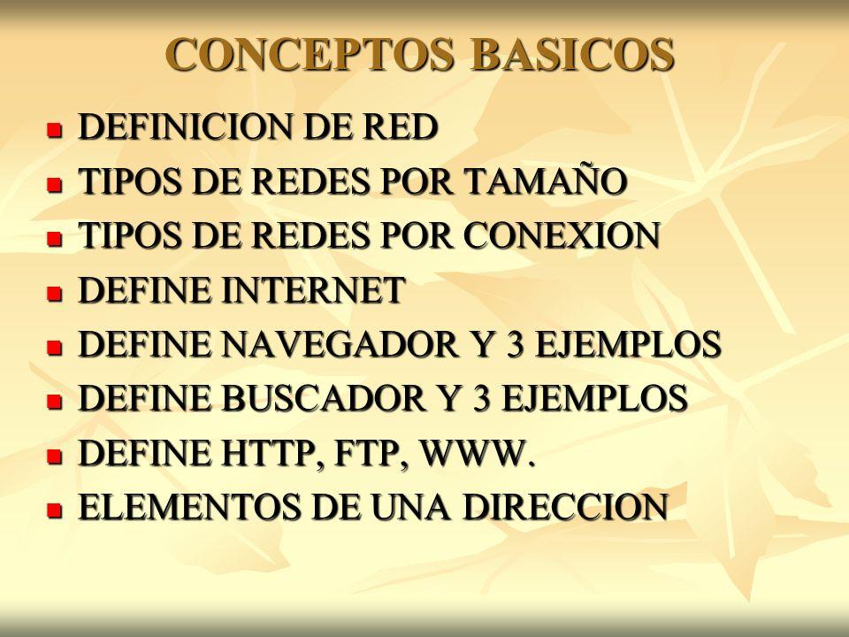 CONCEPTOS BASICOS DEFINICION DE RED TIPOS DE REDES POR TAMAÑO