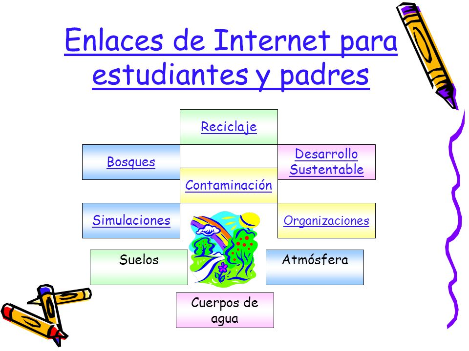 Enlaces de Internet para estudiantes y padres