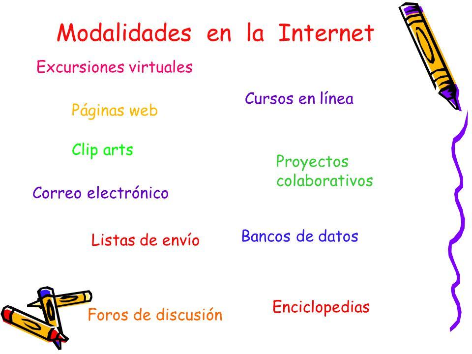 Modalidades en la Internet