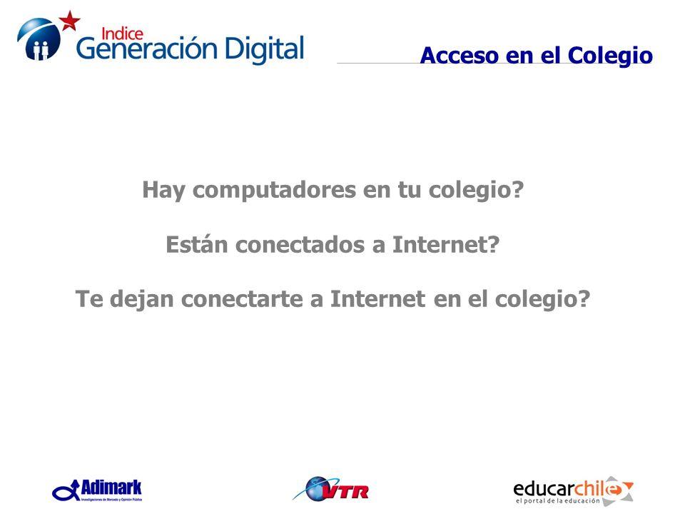 Hay computadores en tu colegio Están conectados a Internet