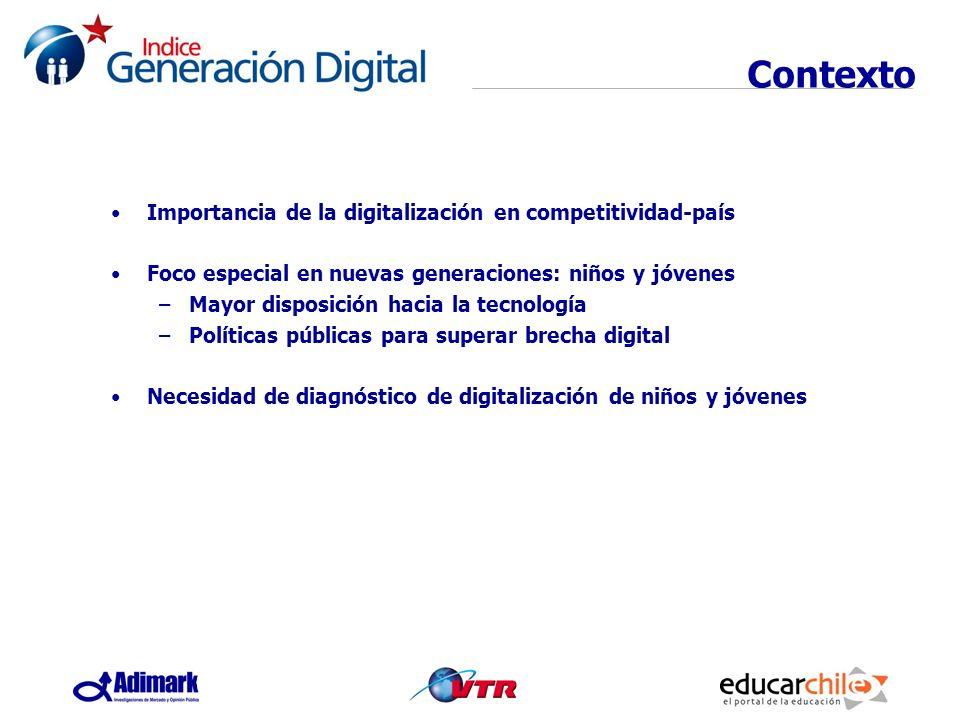 Contexto Importancia de la digitalización en competitividad-país