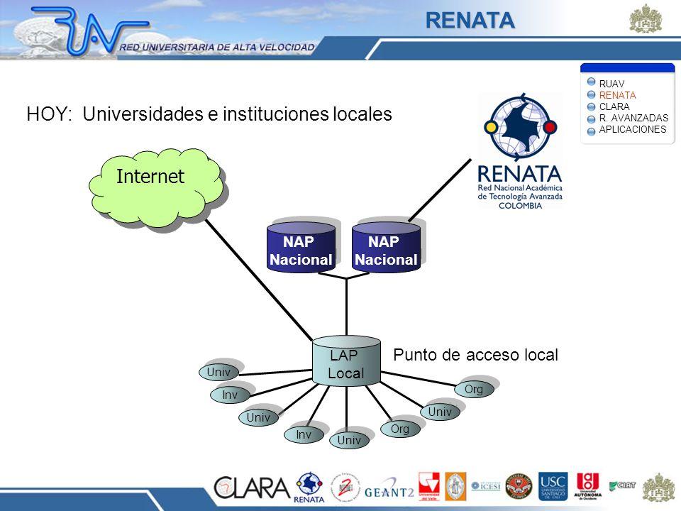 RENATA HOY: Universidades e instituciones locales Internet