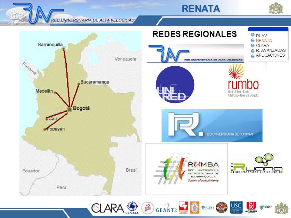 RENATA RUAV RENATA CLARA R. AVANZADAS APLICACIONES REDES REGIONALES