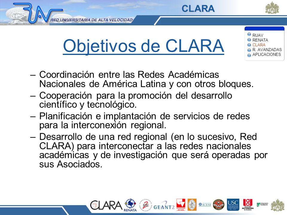 Objetivos de CLARA CLARA