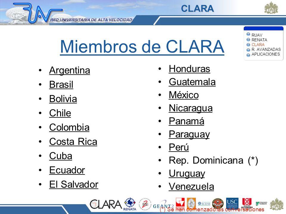 Miembros de CLARA Argentina Honduras Brasil Guatemala México Bolivia