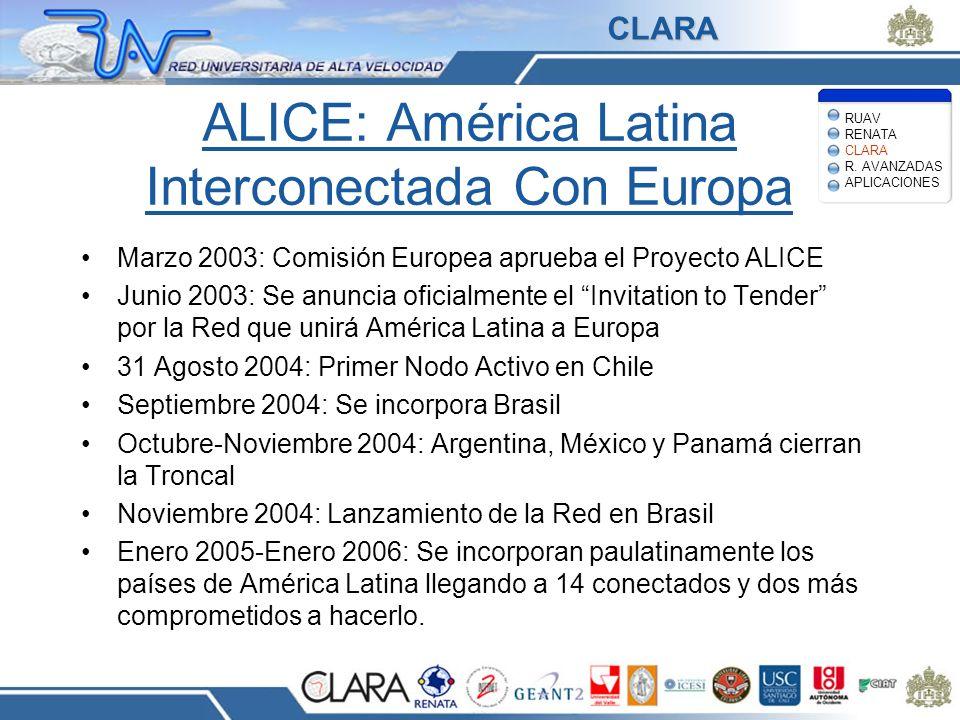 ALICE: América Latina Interconectada Con Europa