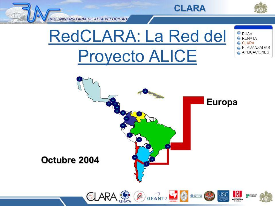 RedCLARA: La Red del Proyecto ALICE