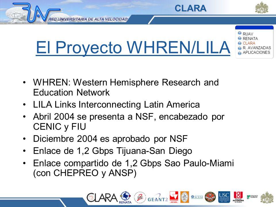 El Proyecto WHREN/LILA