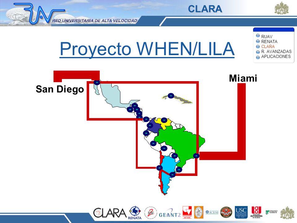 Proyecto WHEN/LILA CLARA Miami San Diego