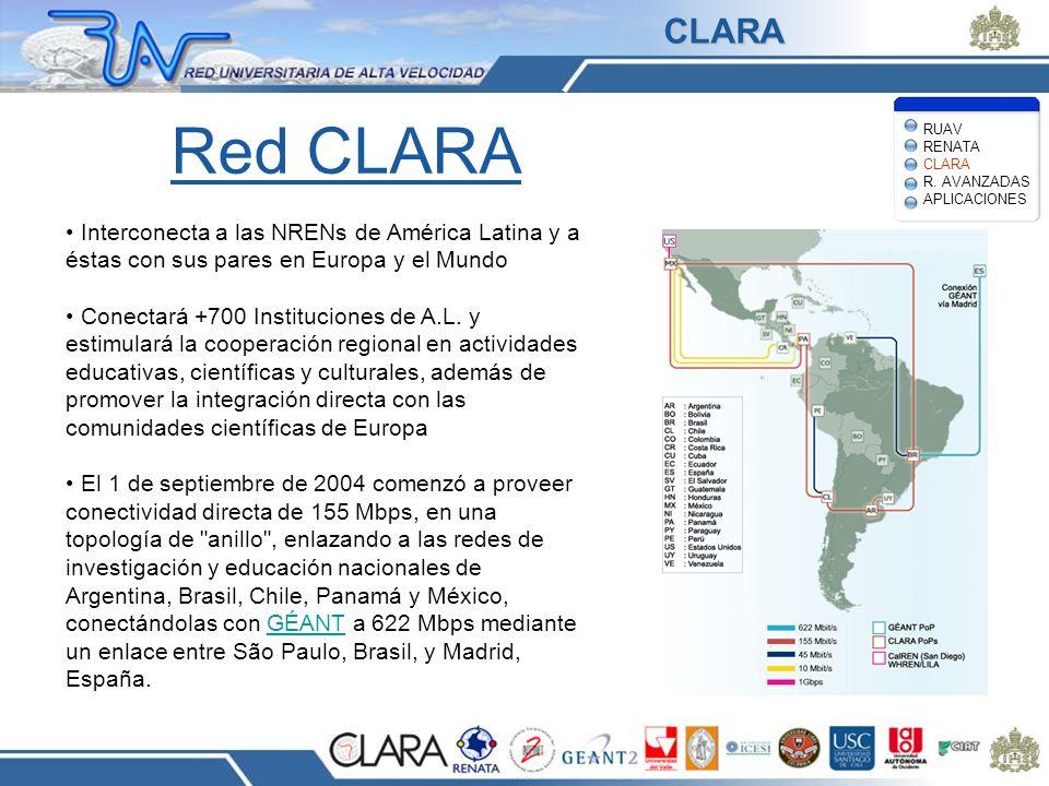 CLARA Red CLARA. RUAV RENATA CLARA R. AVANZADAS APLICACIONES.