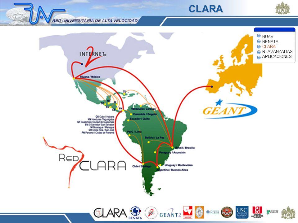 CLARA RUAV RENATA CLARA R. AVANZADAS APLICACIONES