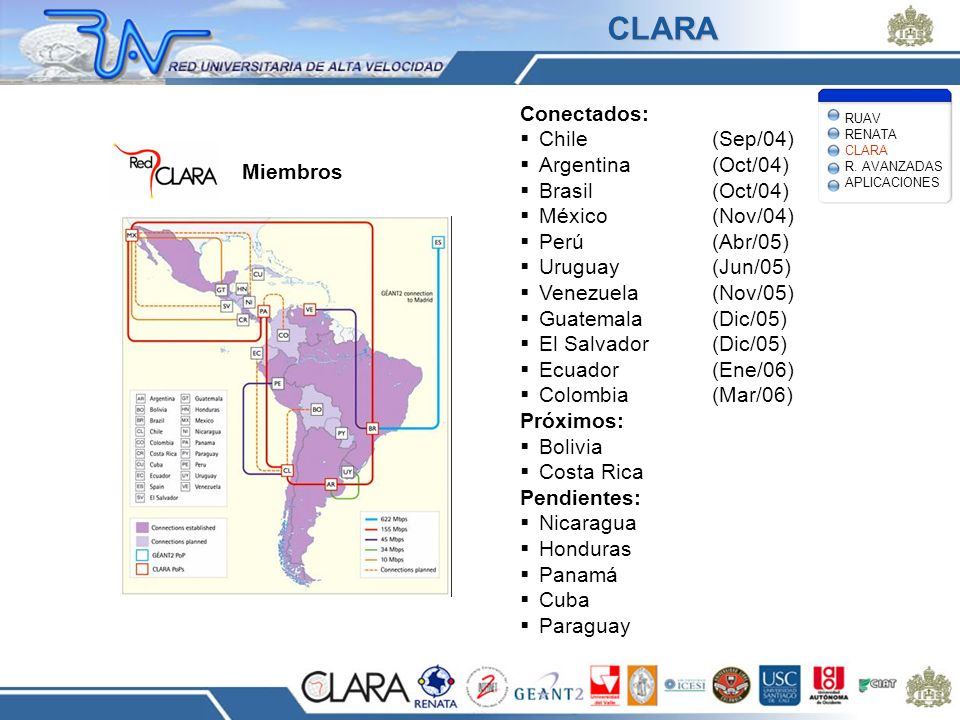 CLARA Conectados: Chile (Sep/04) Argentina (Oct/04) Brasil (Oct/04)