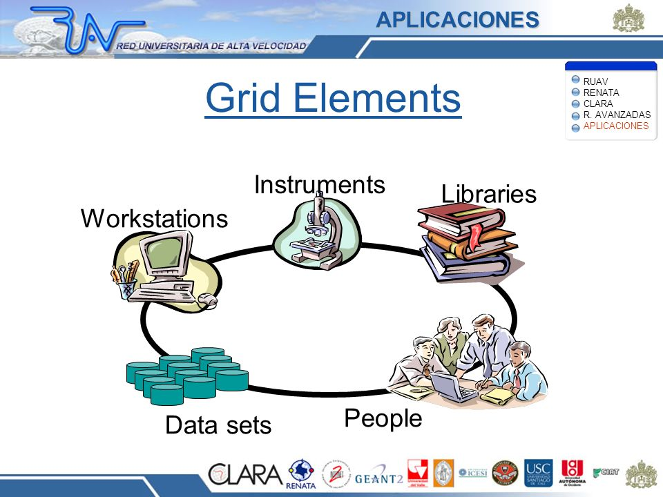Grid Elements Instruments Libraries Workstations People Data sets