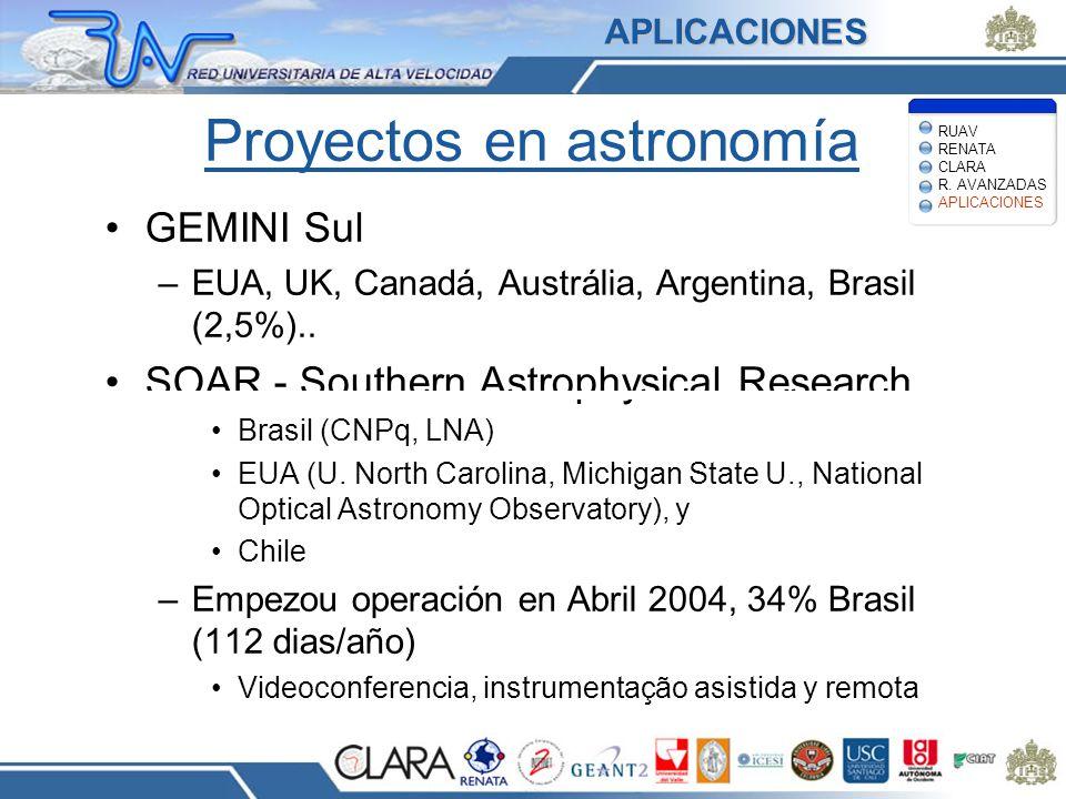 Proyectos en astronomía