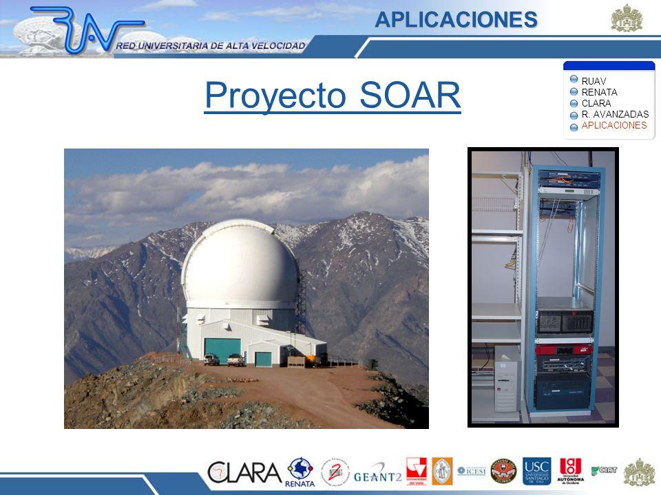 APLICACIONES RUAV RENATA CLARA R. AVANZADAS APLICACIONES Proyecto SOAR