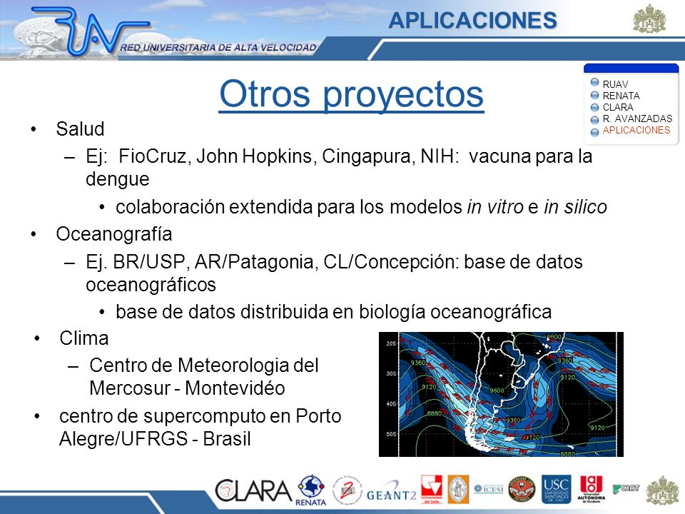 Otros proyectos APLICACIONES Salud