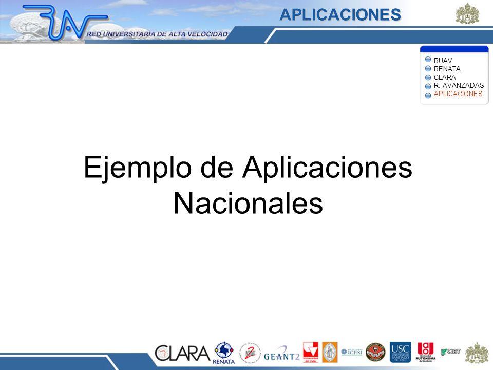 Ejemplo de Aplicaciones Nacionales