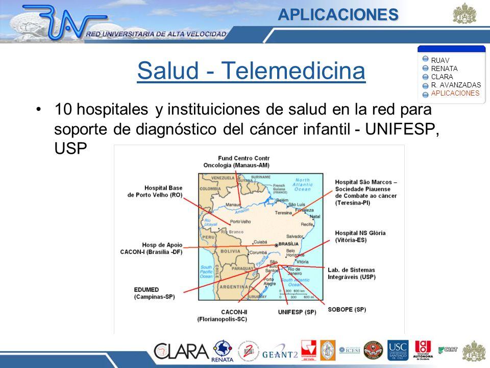 Salud - Telemedicina APLICACIONES