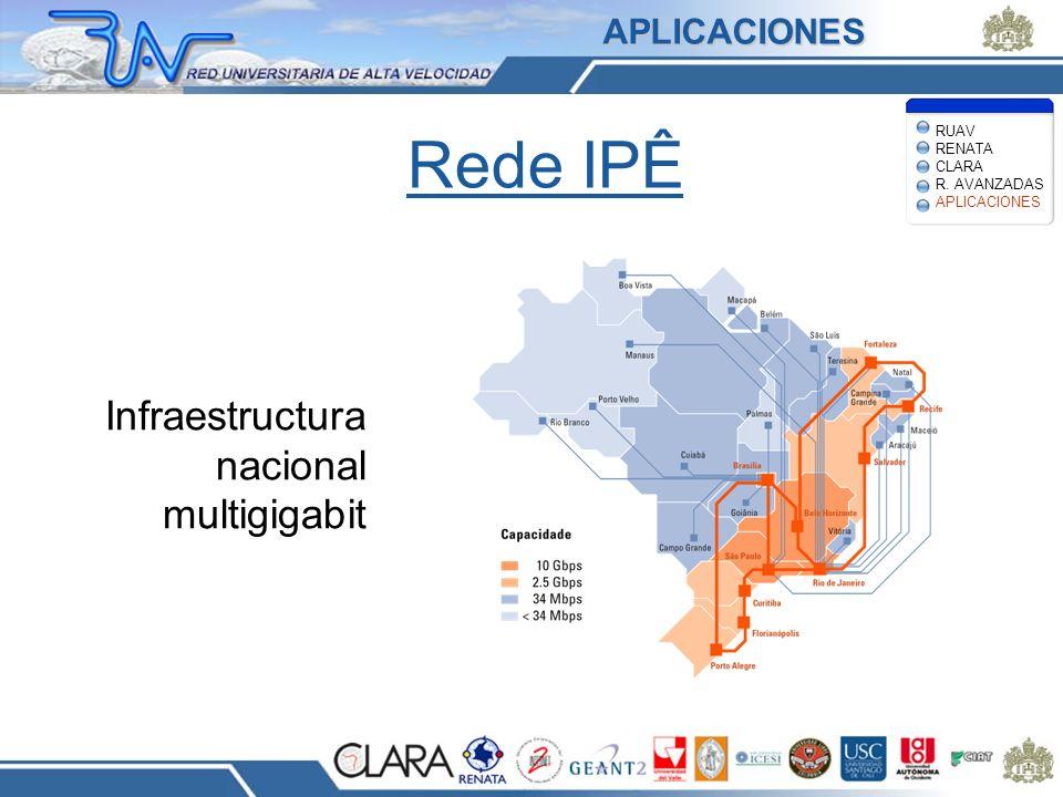 Rede IPÊ Infraestructura nacional multigigabit APLICACIONES
