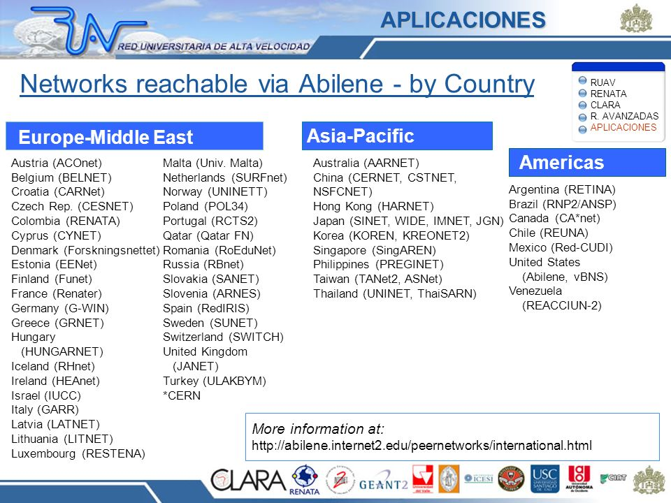 Networks reachable via Abilene - by Country