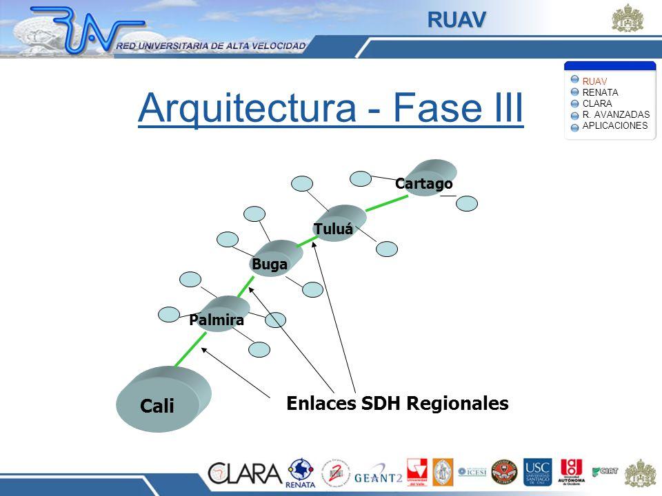 Arquitectura - Fase III