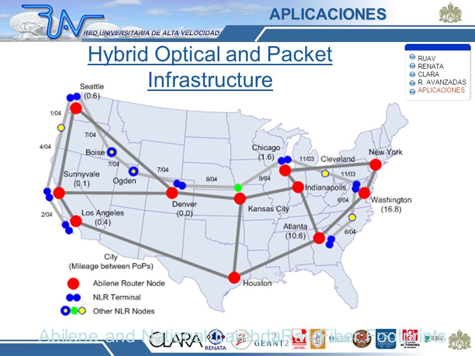 Hybrid Optical and Packet Infrastructure