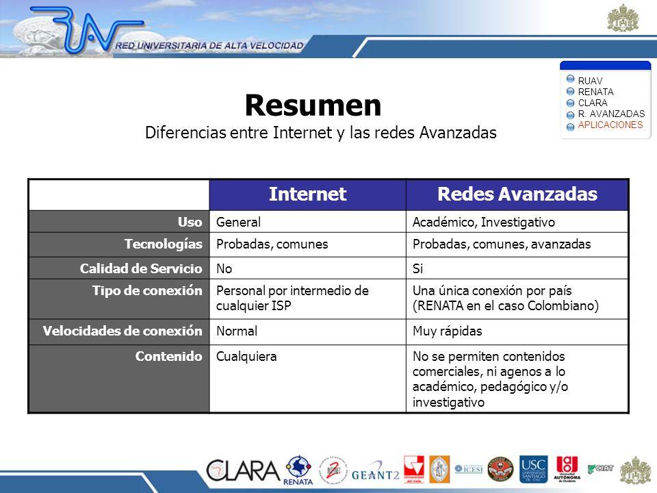 Diferencias entre Internet y las redes Avanzadas