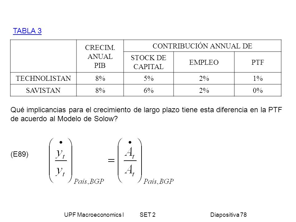 CONTRIBUCIÓN ANNUAL DE STOCK DE CAPITAL EMPLEO PTF