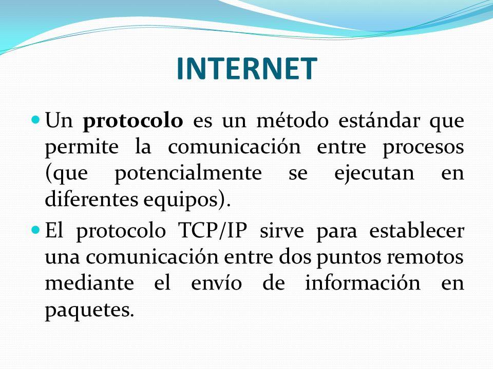 INTERNET Un protocolo es un método estándar que permite la comunicación entre procesos (que potencialmente se ejecutan en diferentes equipos).