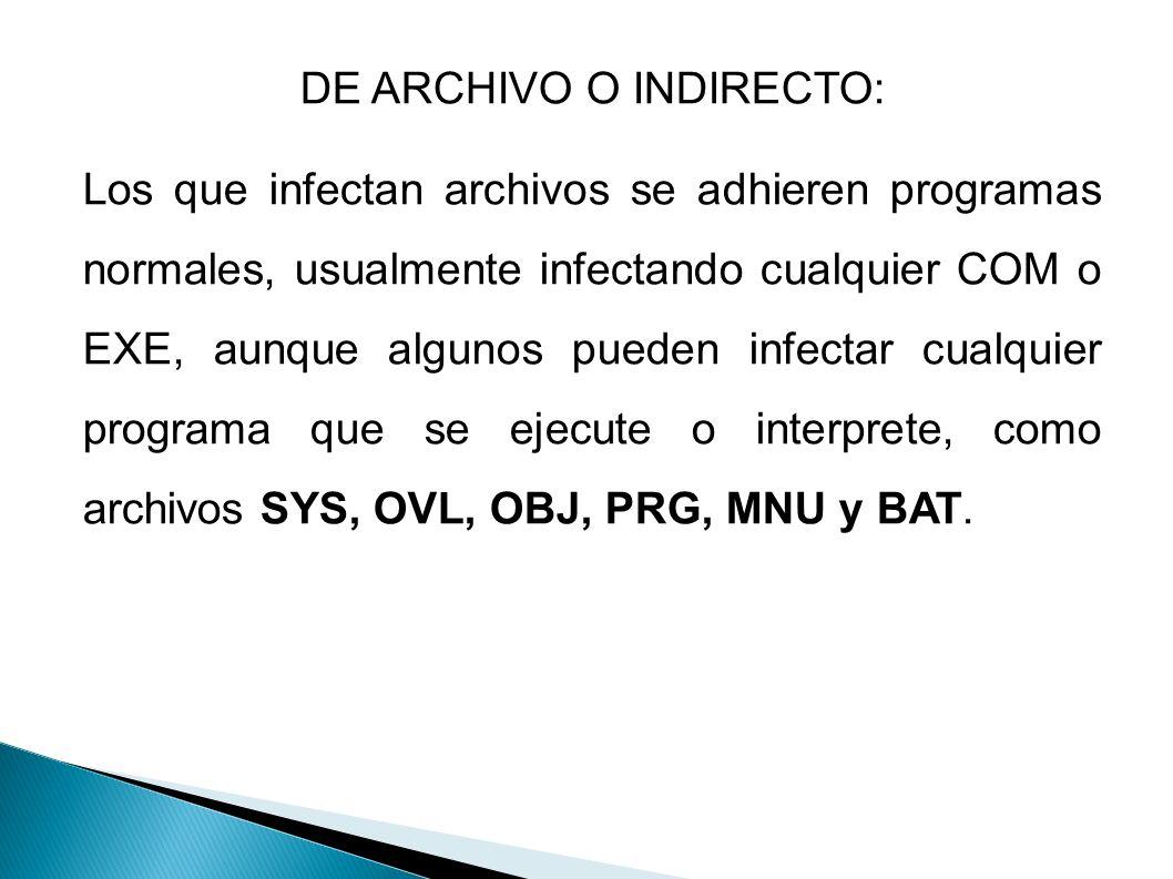 DE ARCHIVO O INDIRECTO: