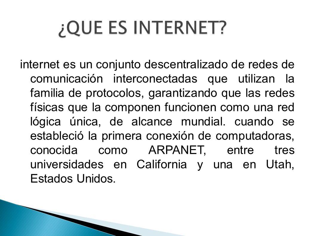 ¿QUE ES INTERNET