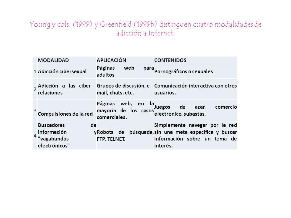 Young y cols. (1999) y Greenfield (1999b) distinguen cuatro modalidades de adicción a Internet.